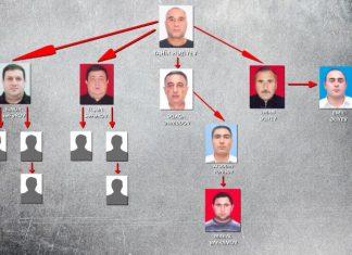 """""""Beluqa Tahir"""" ləqəbi ilə tanınan Tahir Həziyev"""